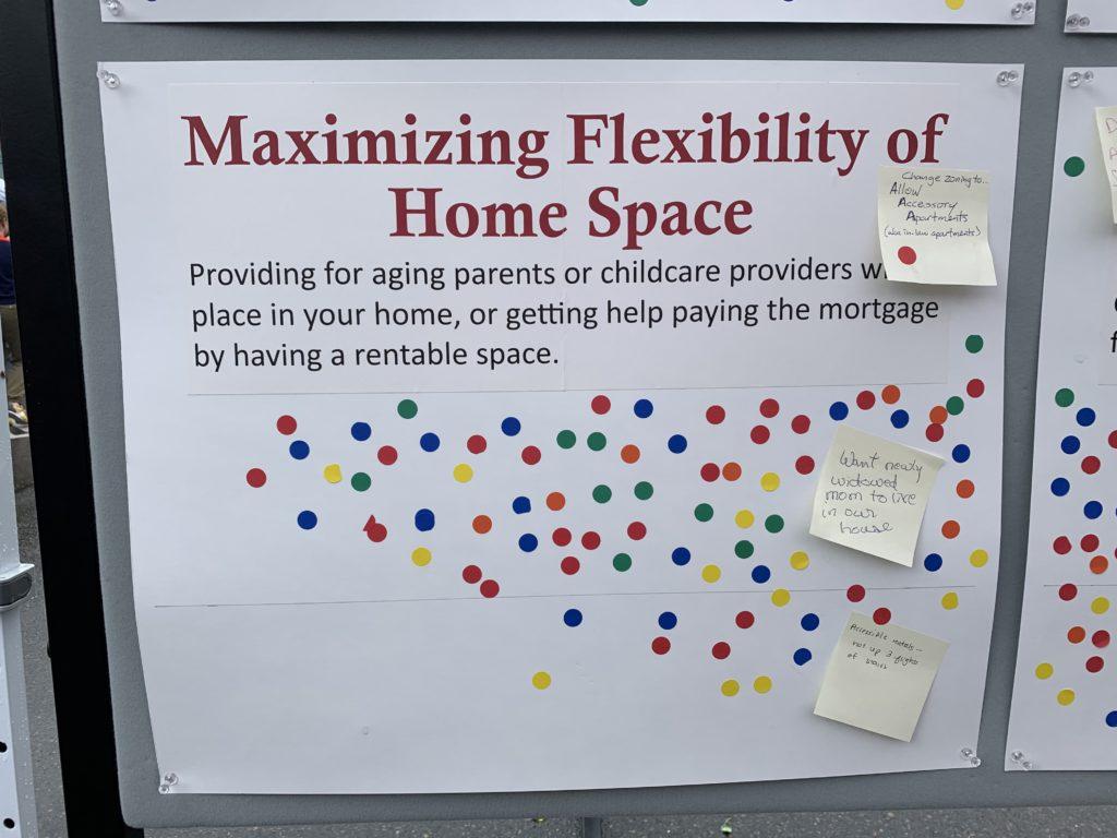 Maximizing Flexibility of Home Space